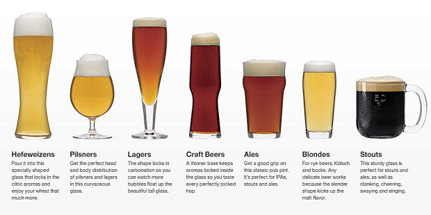 How to choose the right beer glass for your variety of beer