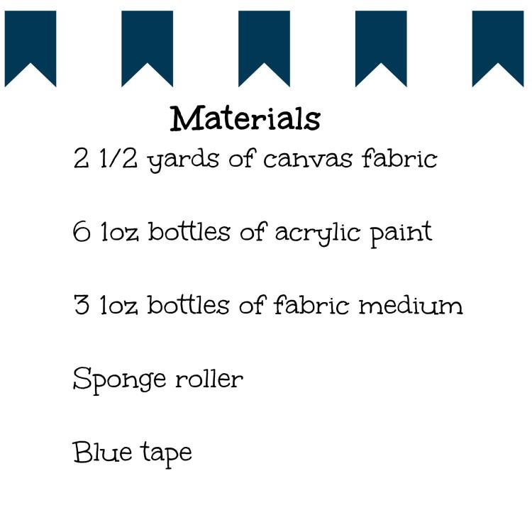 Canopy materials