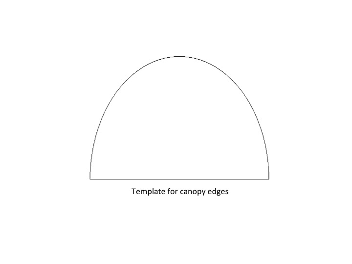 Template for canopy edge